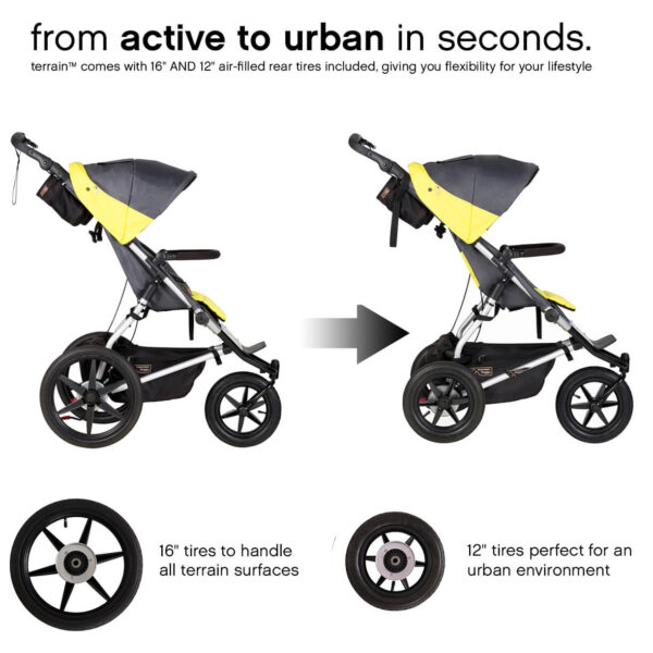 mountain buggy terrain 3 wheeler all terrain stroller terrain wheel set 600x600